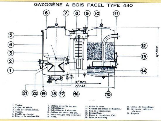 Gazogene-a-bois-Facel-type-440.jpg