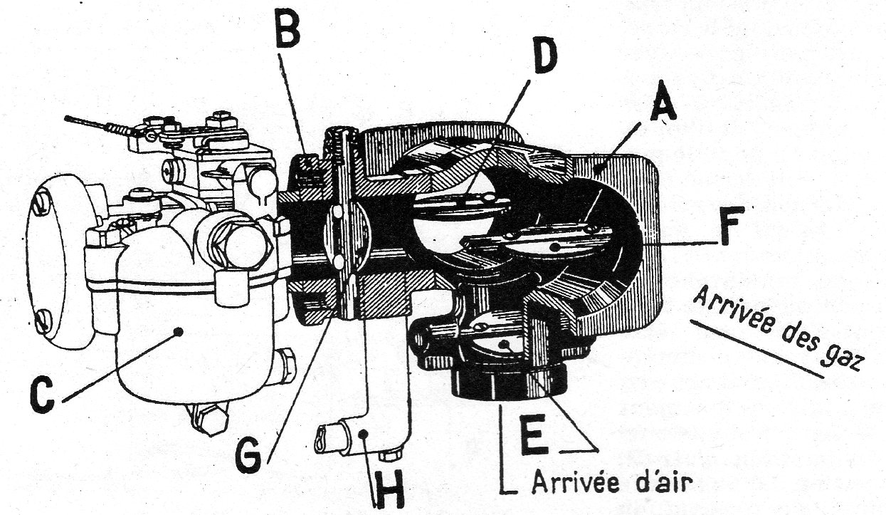 carburateur mélangeur SOLEX