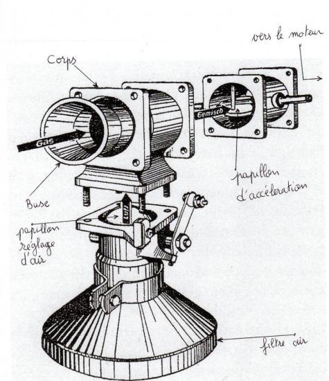éclaté du mélangeur Imbert Köln