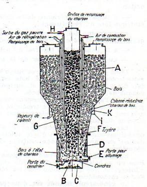 Gazogène à bois verts et résineux de Dion (licence Brandt)