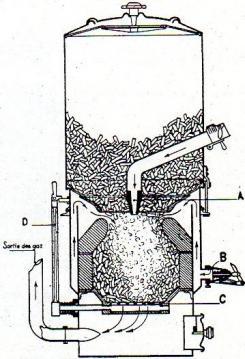 Gazogène à charbon de bois Panhard