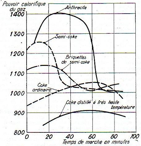 graphique-des-combustibles-mineraux.jpg