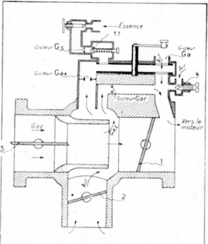 mélangeur à starter type- MSX fig 2