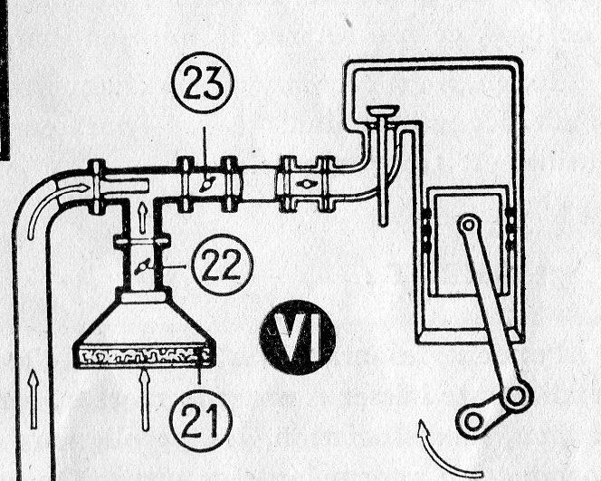 postionnement du mélangeur sur le moteur