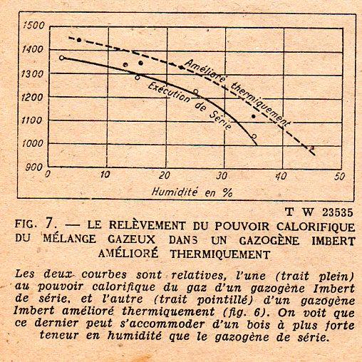 Pouvoir Calorifique Du Bois u2013 Myqto com # Pouvoir Calorifique Du Bois