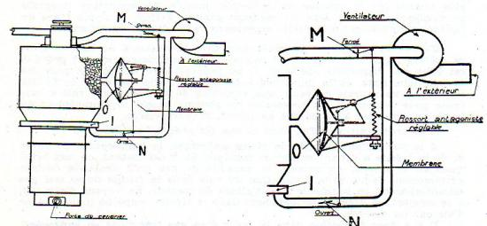 schema-du-compensateur-de-dion-sur-gazogene-brandt.jpg