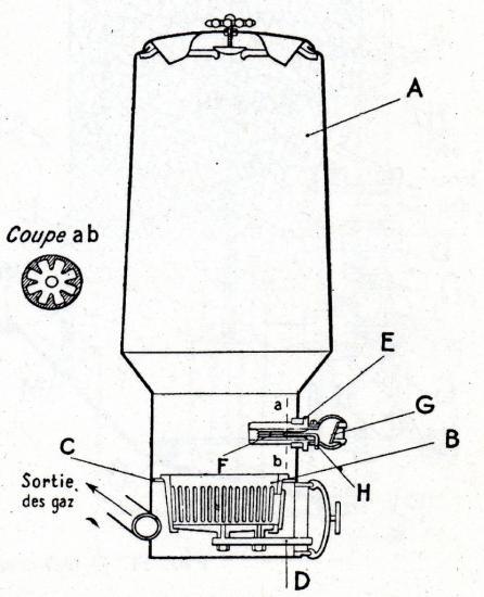 Schéma du système Gazauto
